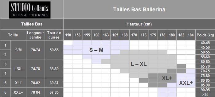 Guide des tailles Bas Ballerina